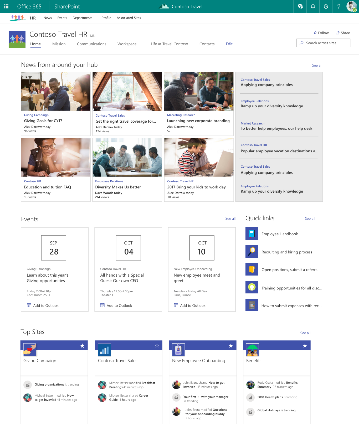Basic Site Map Example: Organize Your Intranet With SharePoint Hub Sites In Office 365