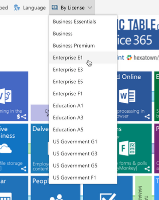 You can now filter the periodic table of office 365 by license type licenseg urtaz Choice Image