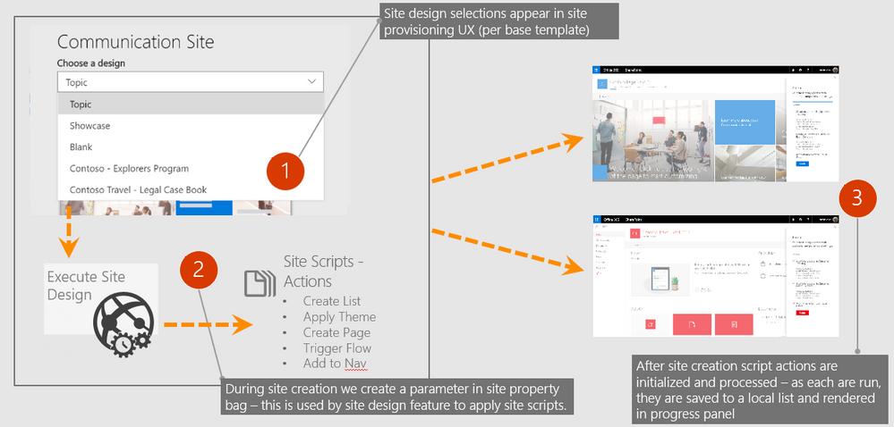 Site Design & Script.PNG