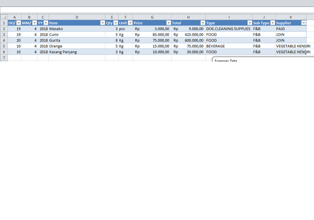 Picture 2. Expenses Table