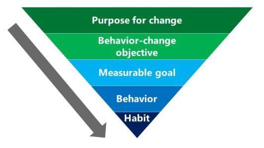 habit-change.JPG
