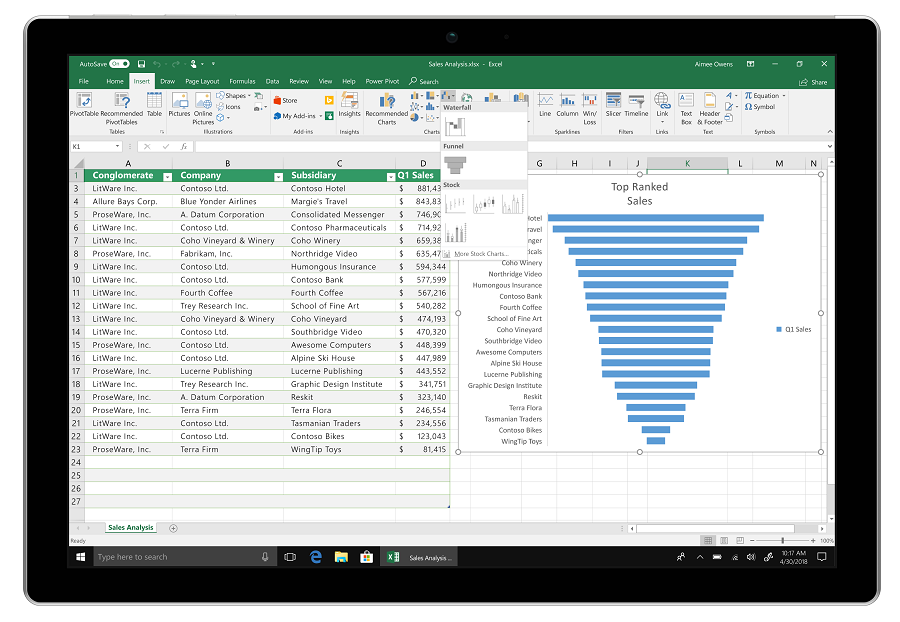 Sharepoint 2019 architecture considerations when dating