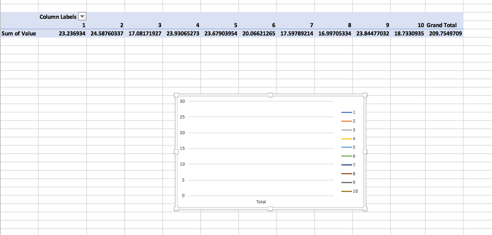 excel mac pivot charts can you switch rows and columns without