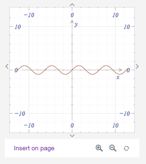Tip: Use arrows around the graph to move its position. Use buttons below the graph to adjust zoom level.