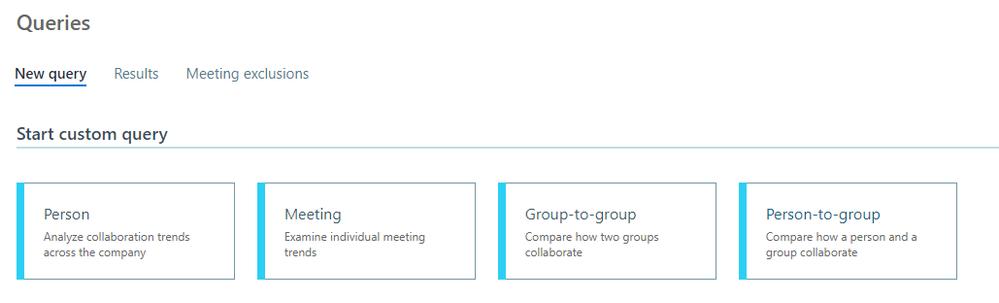 5. Self organized meetings.png