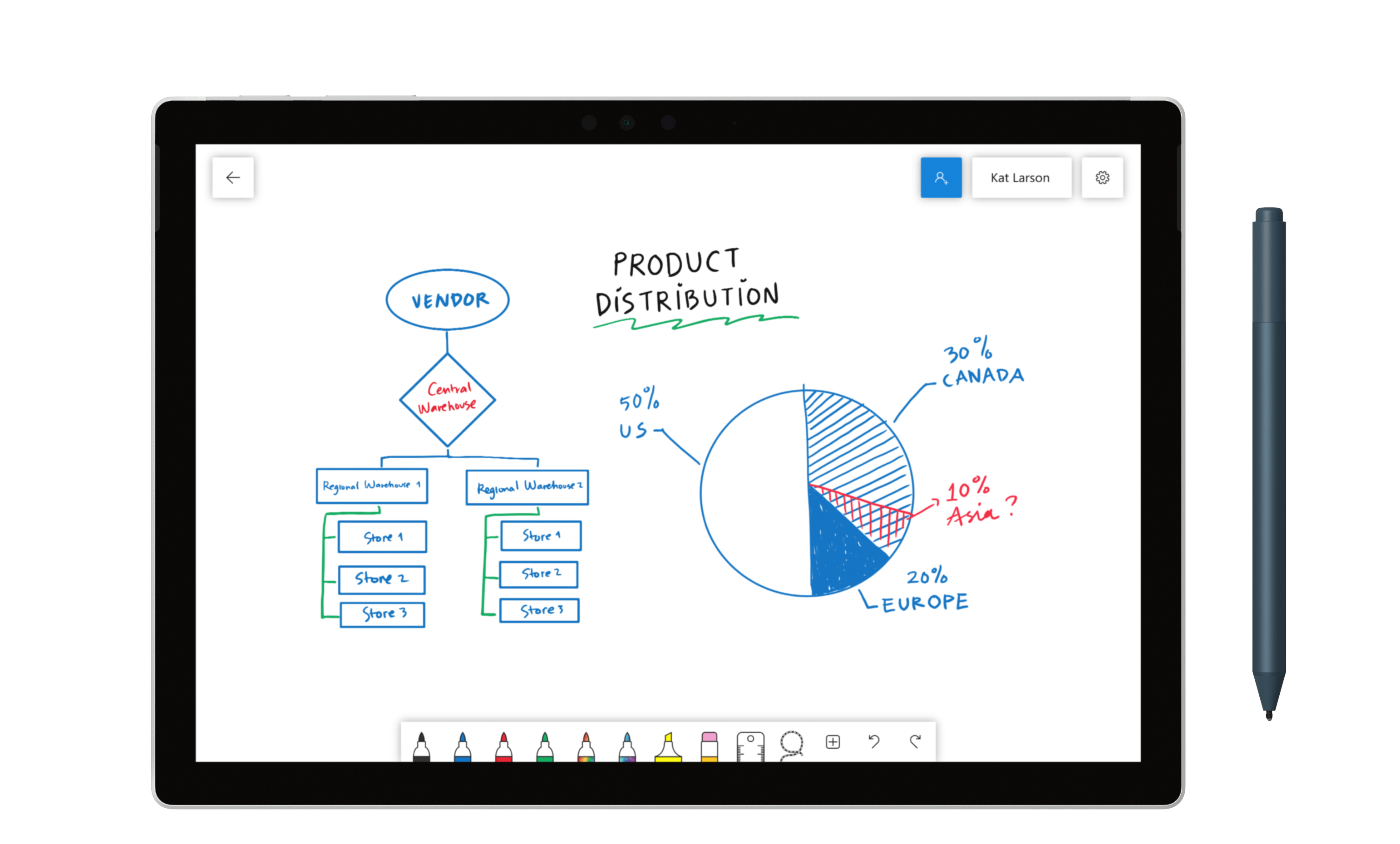 Microsoft Whiteboard is now generally available for ...