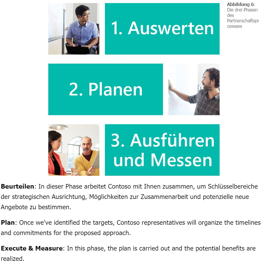 Sway Templates In German Sales Pitch Microsoft Tech Community