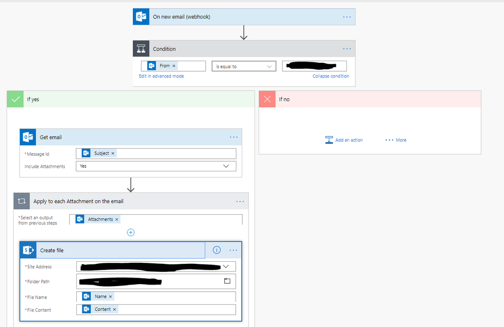 Basic email attachment to sharepoint flow not working - Microsoft
