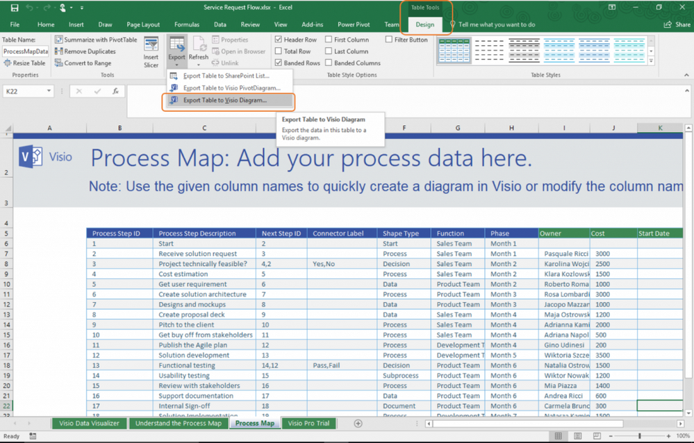 Bi Directional Process Modeling With Visio And Excel Microsoft