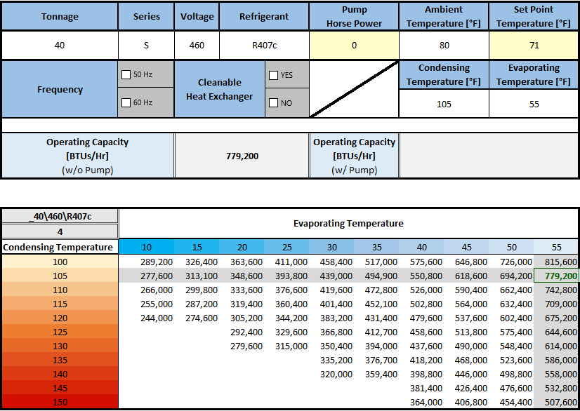 excel formula for multiple conditions microsoft tech community