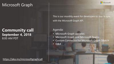 Pre-Call Twitter Image Graph_September 2018.jpg