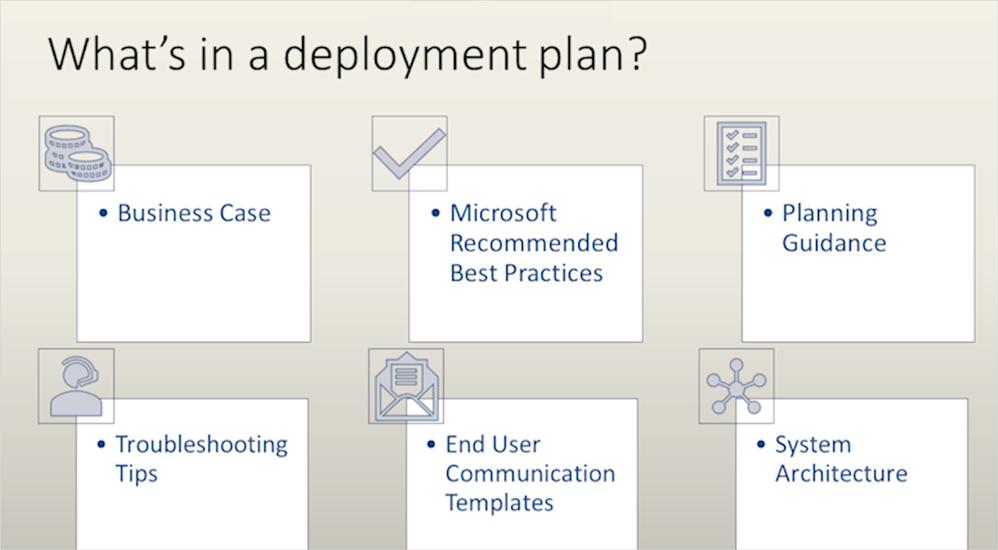 Deployment Plans 2.png