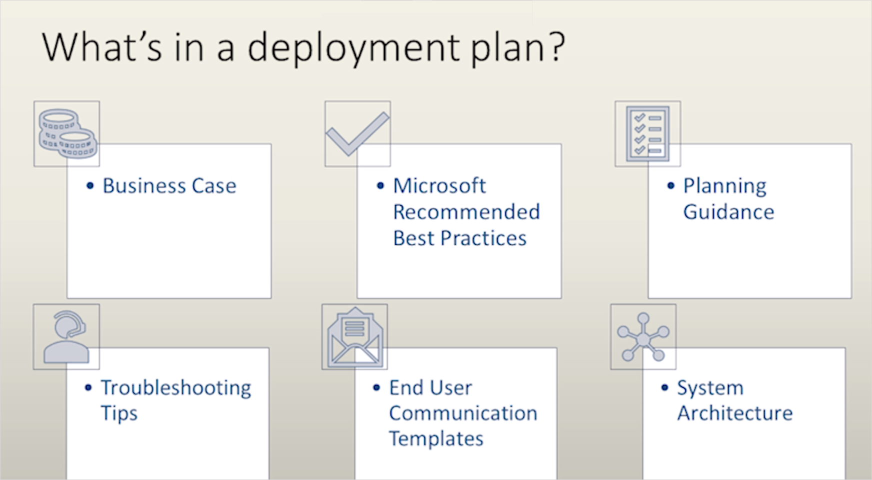 New deployment plans for Azure Active Directory