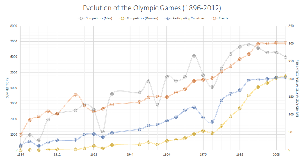 olympic_participation.png