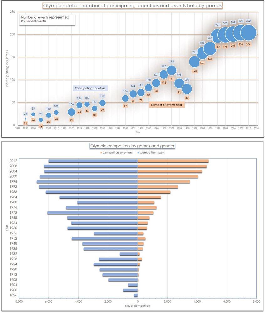 Graphs.jpg