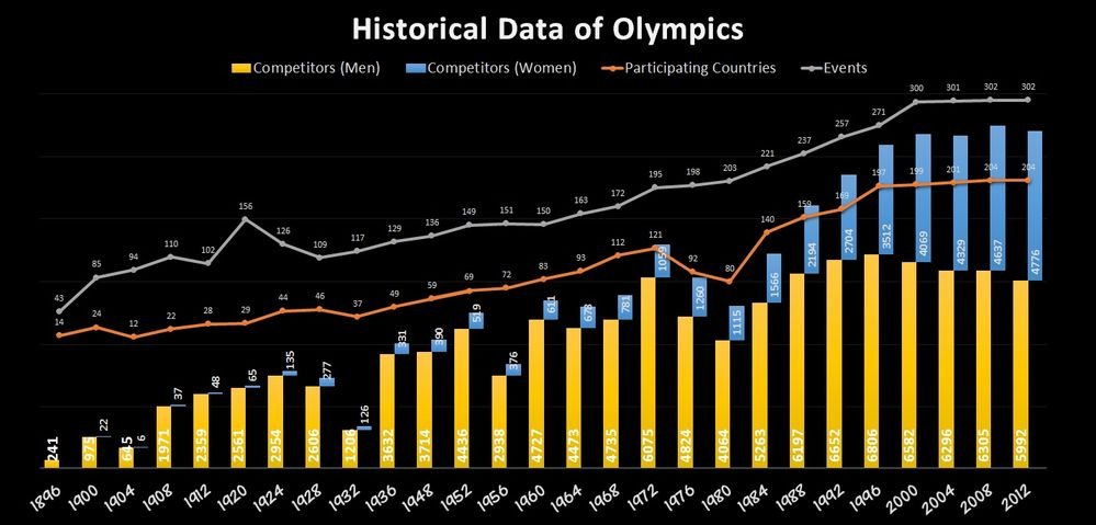 Chart Gymnastics_Vincent.jpg