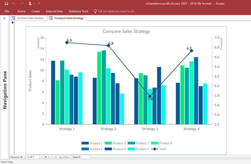 Modern Charts in Microsoft Access - Combo Chart.png