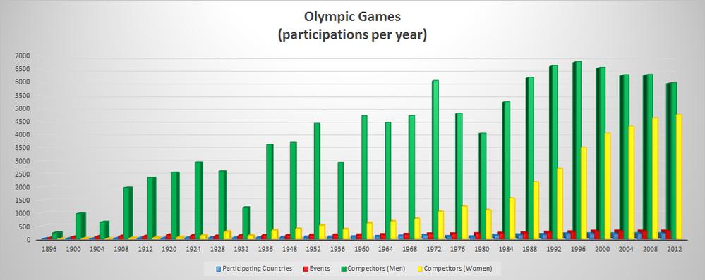 juegos olimpicos.png