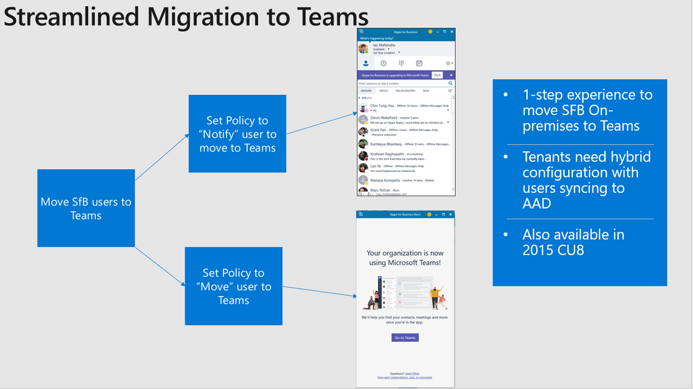 StreamlinedMigrationtoTeams.PNG