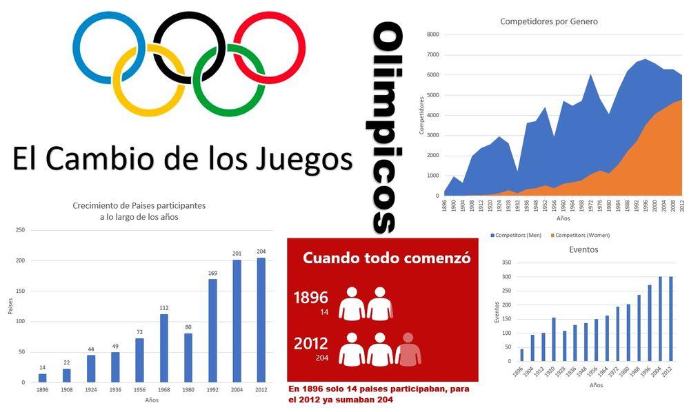 Olimpiadas.jpg