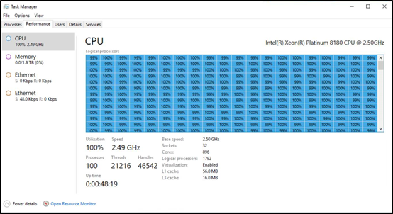 Task Manager showing 1792 logical processors