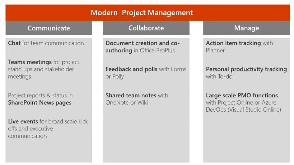 modern management.jpg