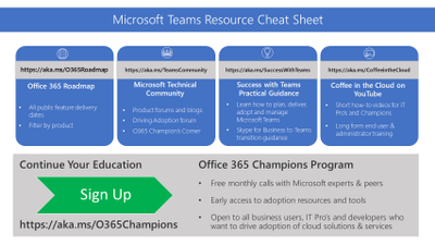 Teams Cheat Sheet with O365Champion CTA Oct 2018.png
