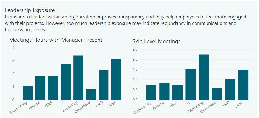 4. Leadership exposure.png