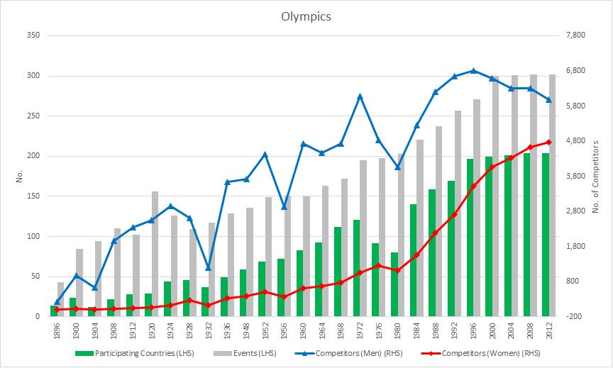 Olympics_JMY.png