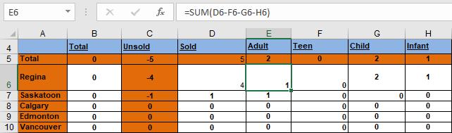 How I Calculate Adults.