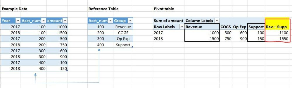Excel Pivot Table Question.JPG