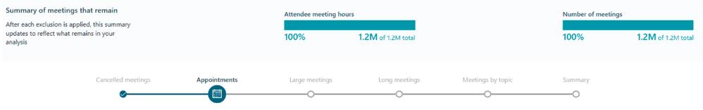 1. Summary of meetings.png
