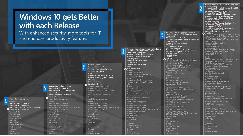 Msdn Windows 10 1809 Windows 10 Enterprise version 1809 updated Sept