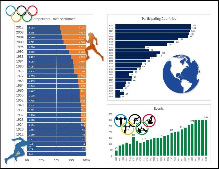 Rnd1_Olympics.JPG