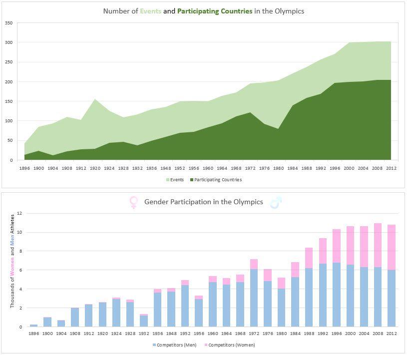 Chart_Kostis.jpg