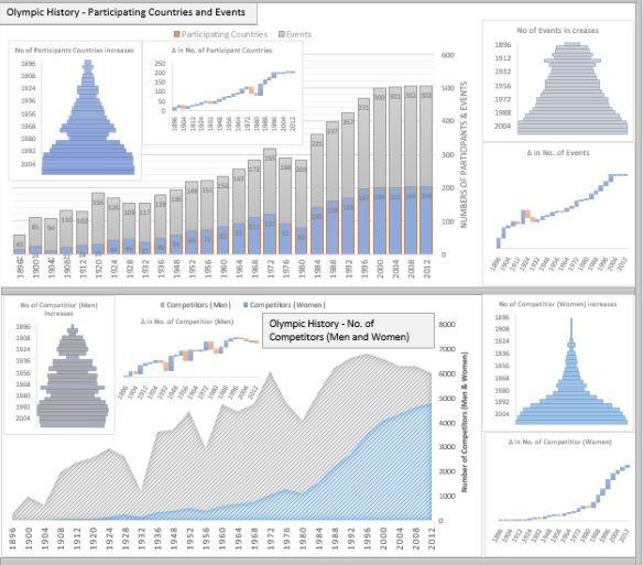 Chart-Asif.jpg