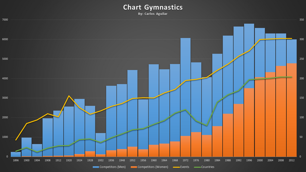 ChartGym.png
