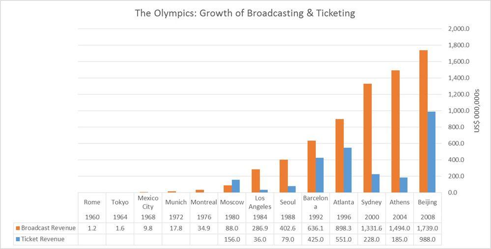 JHL Olympics Round2.jpg