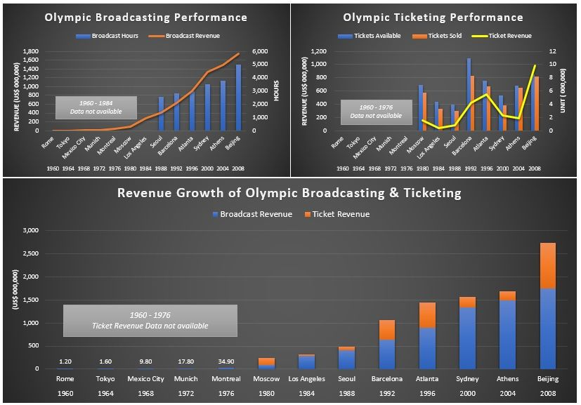 Chart Gymnastics Rnd2_Vincent.jpg