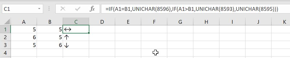 UNICHAR function.png