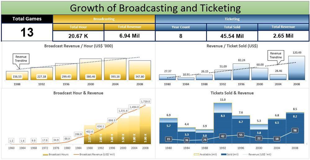 Chart - V1.0.JPG