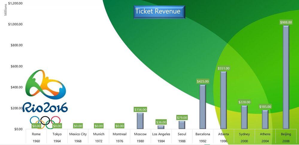 tickets revenue.JPG
