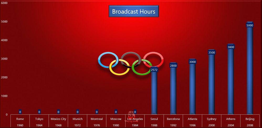 broadcast hours.JPG