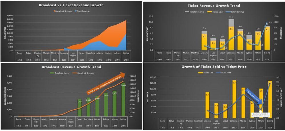 Chart Gymnastic-Rnd2.JPG