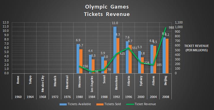 juegos olimpicos2.png