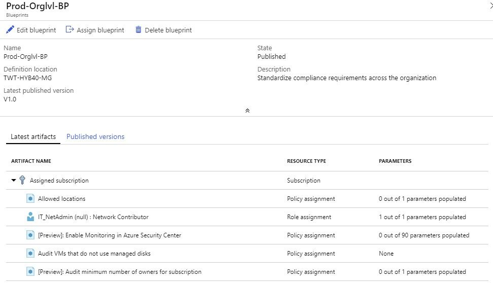 Getting started with Azure Blueprints