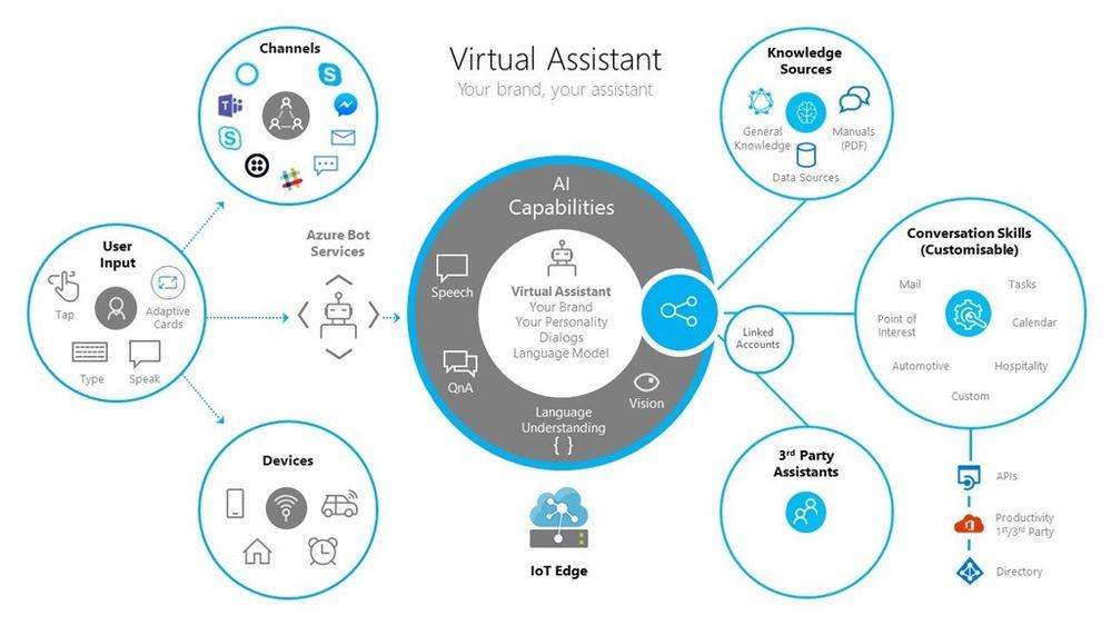 VirtualAssistant.jpg