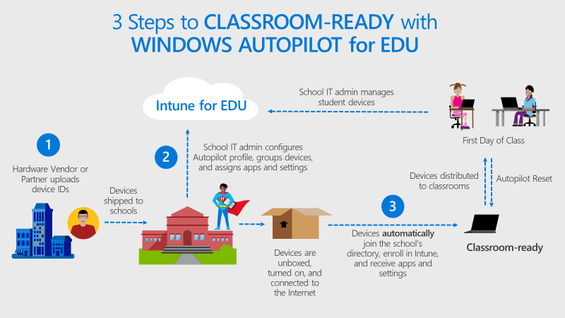 Autopilot for Edu.png