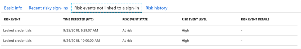 Four major Azure AD Identity Protection enhancements 4.png