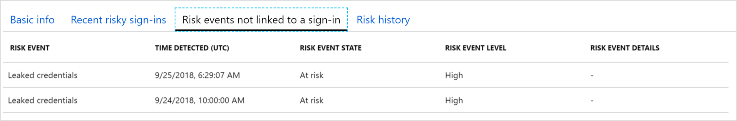 Four major Azure AD Identity Protection enhancements are now